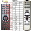 HITACHI DV-P345 - Replacement remote control