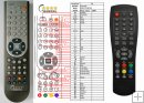 Hyundai DVB-T218PVR - Replacement remote control