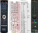 Golden Media Spark Triplex remote control replacement