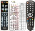 FTE MAXIMA MAX-S93 - Replacement remote control