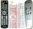 Philips RC19245011 - replacement remote control