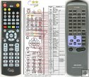Aiwa RC-TN999 - replacement remote control