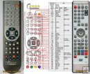 Funai NB305 - replacement remote control