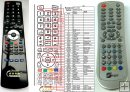 MTLogic TF-DVD2318 replacement remote control