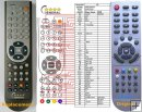 Dreamsky DSR-7000, DSR-7500 - replacement remote control