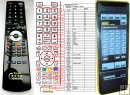 ONKYO INTEGRA T9090 - replacement remote control