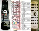 ONKYO RC- 535S - replacement remote control