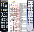 Cambridge Audio Azur 640C V2 replacement remote control