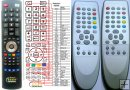 Hometech RC1153408-00 - replacement remote control
