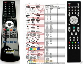 LEVEL 1147 replacement remote control