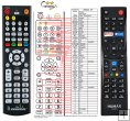 Humax RM-M13 remote control replacement