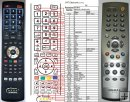 HUMAX RS-591 remote control replacement
