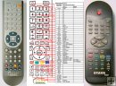 Otava RD3930 - replacement remote control