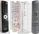 Cambridge Audio Azur 851A - replacement remote control