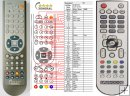 Daewoo DLP-32B3T - replacement remote control