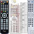Cambridge Audio Azur 740A replacement remote control