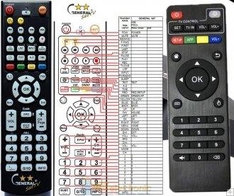 MXQ PRO 4K replacement remote control