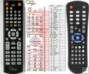 Golden Media uni-box 9060 and 9080 - Replacement remote control