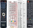 Lenco LED-6501-4K remote control replacement