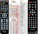 EVOLVE Galaxy, Andromeda remote control replacement
