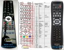Marantz RC-8500DV - replacement remote control