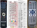 Professor DIVX591 remote control replacement