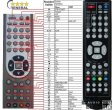 EVOLVE BlackStar HD-5060 - Replacement remote control