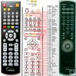 Teac RC-1225 - replacement remote control