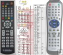 Denver DVD-706K, DVD-716K, DVD-726K, DVD-728K replacement remote control
