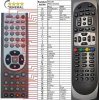 AB IPBOX 9000HD (code OK+2)- Replacement remote contro