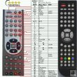 Technika 19-601 15-601 19-600 - Replacement remote control