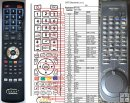 Rotel RDV-1080 remote control replacement