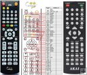 Akai A51002 replacement remote control