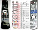 Panasonic EUR7662YA0 - replacement remote control