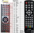 EVOLVE APOLLO HD5050 - Replacement remote control