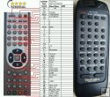 Technics RAK- CH144WH - Replacement remote control