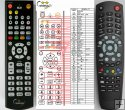 Steinner Irdeto - Replacement remote control