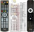 Philips RC2224100/01 - replacement remote control