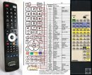 ONKYO RC-343M - replacement remote control
