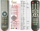 Brimax T2000F - replacement remote control