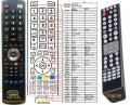 A.C.Ryan ACR-PV75120 - Replacement remote control