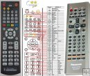PANASONIC N2QAJB000057 SA-DM3 replacement remote control