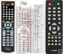 Hyundai DVB4H531PVR - replacement remote control