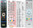 Thomson RC0Q0036 - replacement remote control