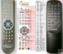 Otava TV-RM-D19 - replacement remote control