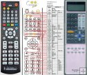 Rotel RR-1060 remote control replacement