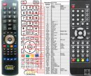 ONN SW1540 - replacement remote control