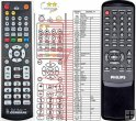 Philips MX1050D/22, MX1060D replacement remote control
