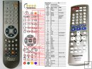 Panasonic N2QAYB000200 - replacement remote control