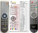 Hisense EN-21610A - replacement remote control